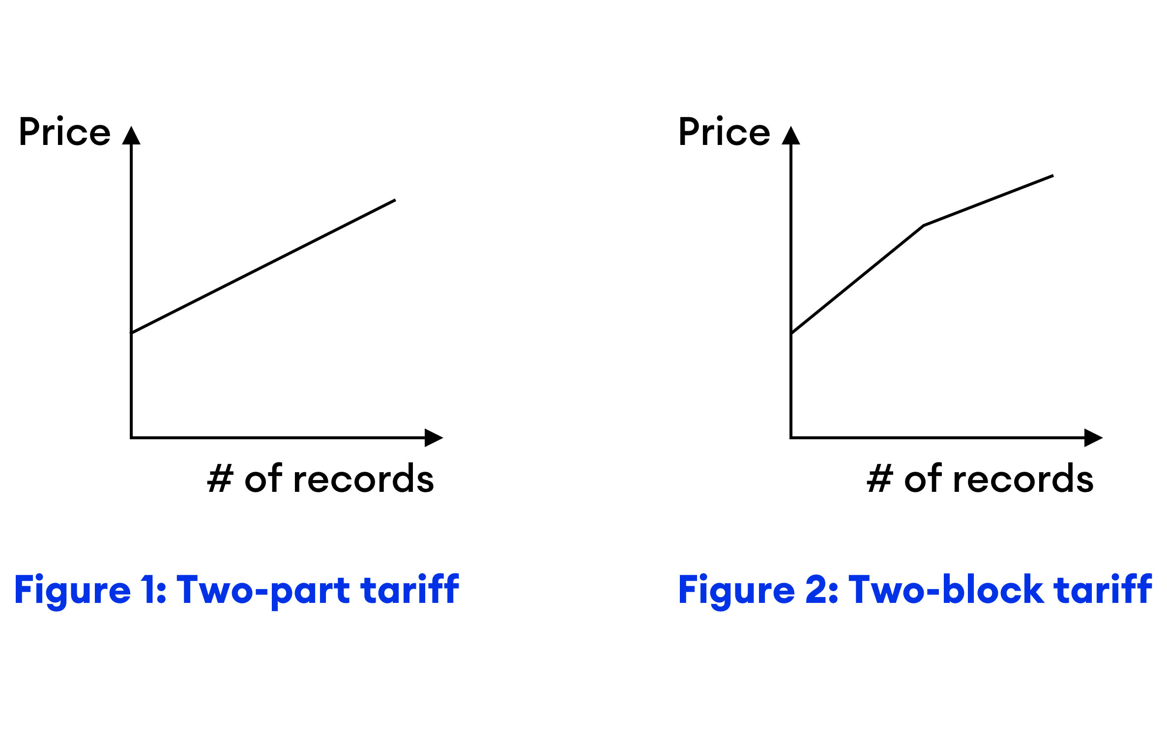 BLOG-031819-pricing-policies-graphs